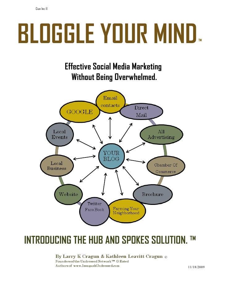 Bloggle your mind complete manual v 4