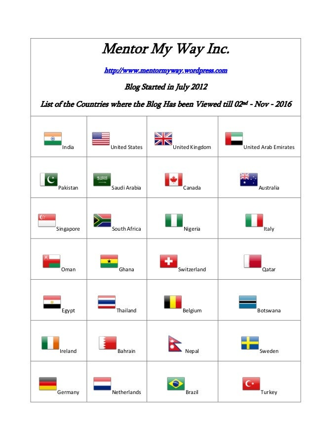 Mentor My Way Inc. http://www.mentormyway.wordpress.com Blog Started in July 2012 List of the Countries where the Blog Has...