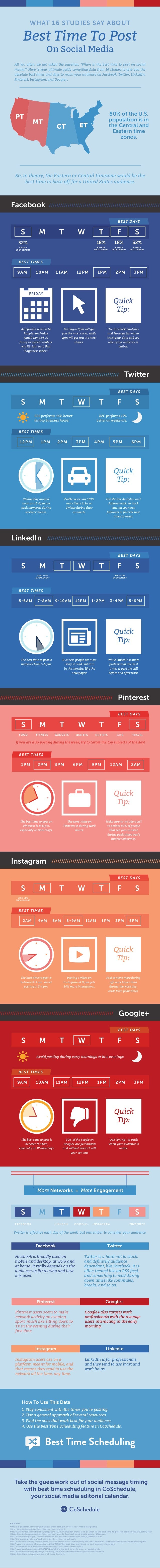 """All too often, we get asked the question, """"When is the best time to post on social media?"""" Here is your ultimate guide com..."""