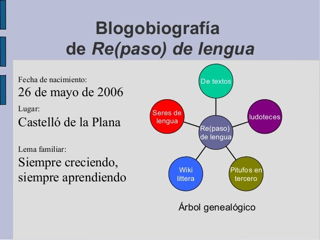 Fecha de nacimiento:26 de mayo de 2006Lugar:Castelló de la PlanaLema familiar:Siempre creciendo,siempre aprendiendoBlogobi...