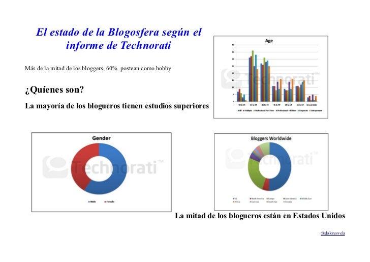 El estado de la Blogosfera según el           informe de TechnoratiMás de la mitad de los bloggers, 60% postean como hobby...