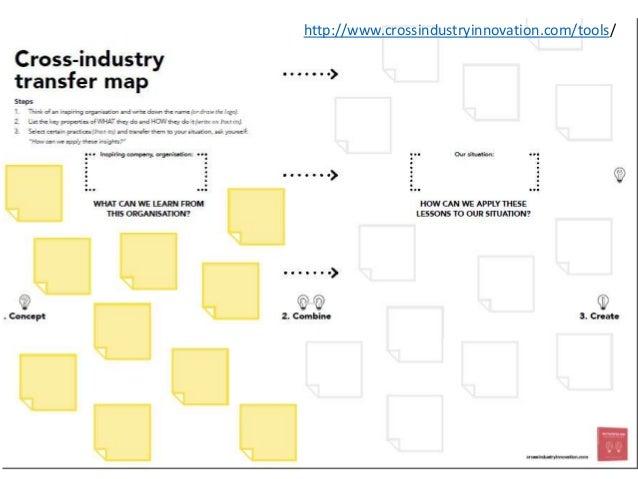http://www.crossindustryinnovation.com/tools/