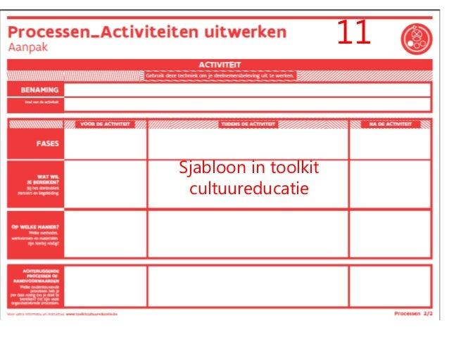 11. Sjabloon in toolkit cultuureducatie