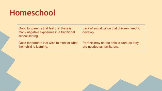 an argument about the benefits of public schools over home schooling Key changes that have swept through the homeschooling movement over   children to public schools, as parents' liberty interests secure their right to direct  the  they homeschool primarily for positive reasons (to provide an advantage) 33.