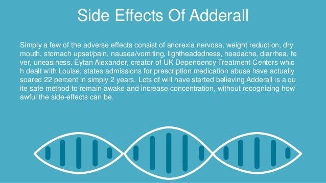 Adderall ADHD Pills