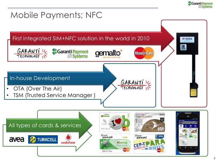 Payment Systems Business Model Amp The Way Forward