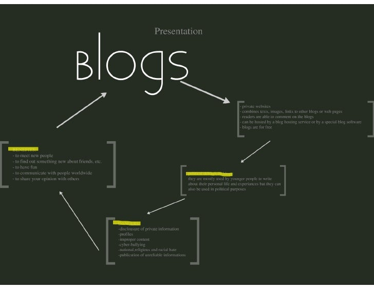 Blog prezi