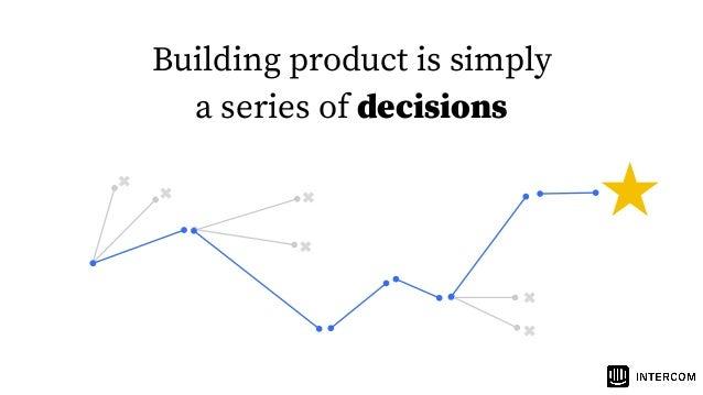 Product decision-making framework Slide 2