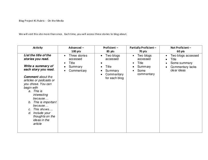 Blog Project #1 Rubric -  On the Media<br />We will visit this site more than once.  Each time, you will access three stor...