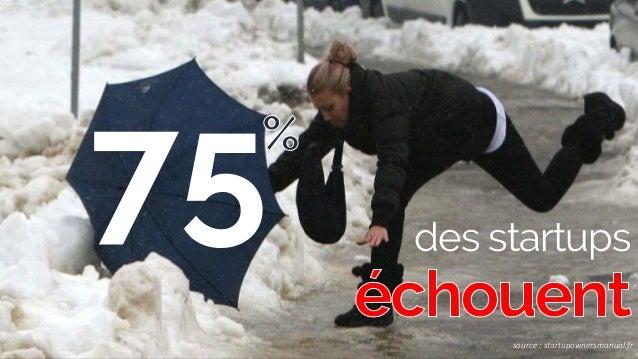 source : startupownersmanual.fr des startups