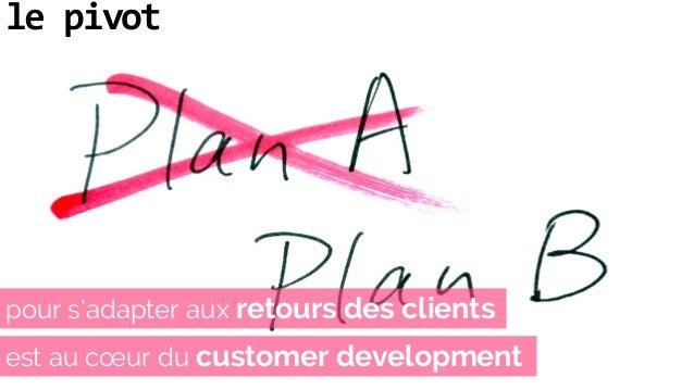 le pivot pour s'adapter aux retours des clients est au cœur du customer development
