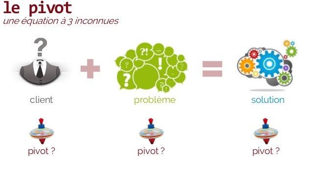 pivot ? pivot ? pivot ? le pivot une équation à 3 inconnues client problème solution