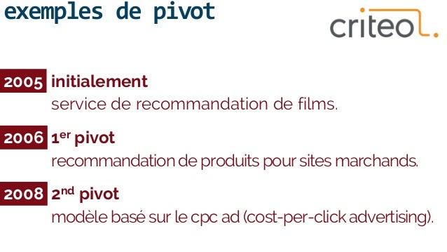 2005 initialement service de recommandation de films. 2006 1er pivot recommandation de produits pour sites marchands. 2008...