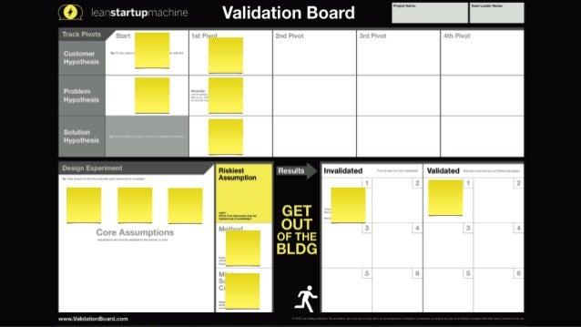 bibliographie customer development lean startup lean startup business model pretotyping