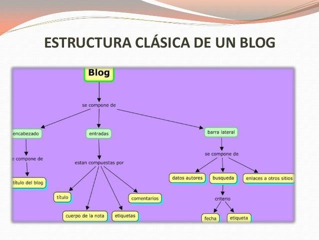CREACION DE UN BLOG EN BLOGGER  Para crear un blog con Blogger, visita la página principal de  Blogger, introduce tu nomb...