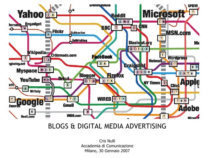 BLOGS & DIGITAL MEDIA ADVERTISING Cris Nulli Accademia di Comunicazione Milano, 30 Gennaio 2007