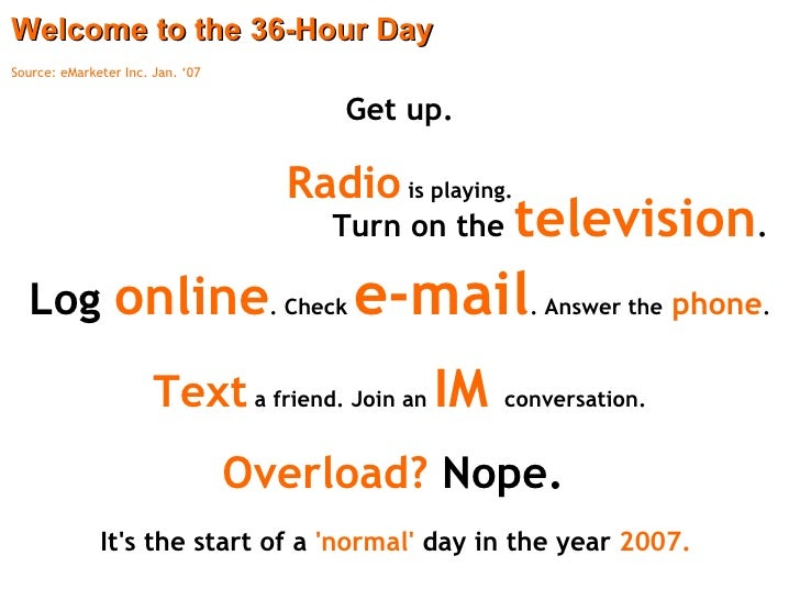 Welcome to the 36-Hour Day Source: eMarketer Inc. Jan. '07   Get up. Radio  is playing. Log  online . Check  e-mail . Answ...