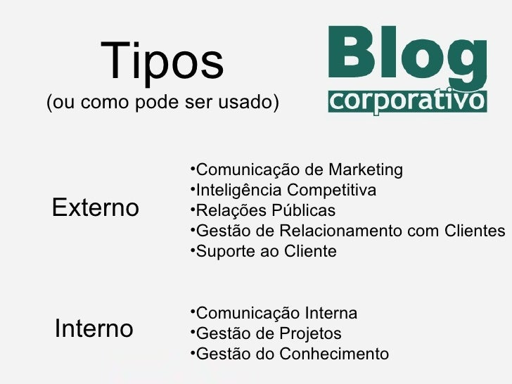 Tipos (ou como pode ser usado) <ul><ul><li>Comunicação de Marketing </li></ul></ul><ul><ul><li>Inteligência Competitiva </...