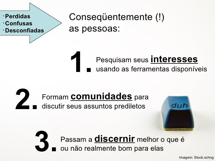 <ul><li>Perdidas </li></ul><ul><li>Confusas </li></ul><ul><li>Desconfiadas </li></ul>Pesquisam seus  interesses  usando as...