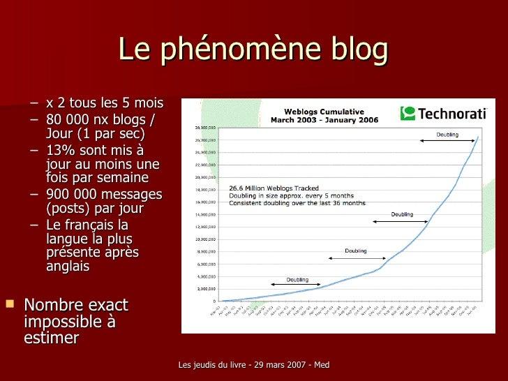 Le phénomène blog <ul><ul><li>x 2 tous les 5 mois </li></ul></ul><ul><ul><li>80 000 nx blogs / Jour (1 par sec)  </li></ul...