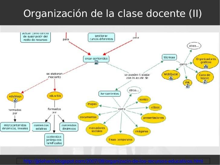 Organización de la clase docente (II) http://jjdeharo.blogspot.com/2007/08/organizacin-de-los-recursos-educativos.html