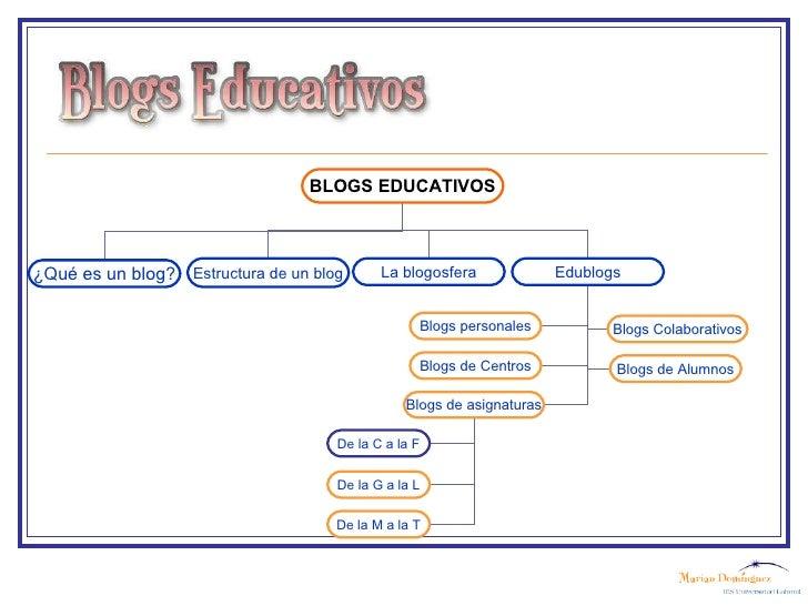 Blogs Educativos2 Slide 2