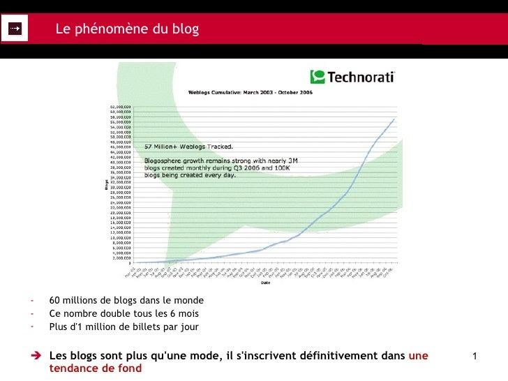 Le phénomène du blog <ul><li>60 millions de blogs dans le monde </li></ul><ul><li>Ce nombre double tous les 6 mois </li></...