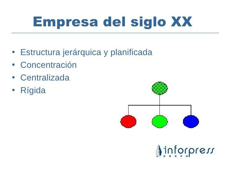 Blogs y Comunicación Interna Slide 2