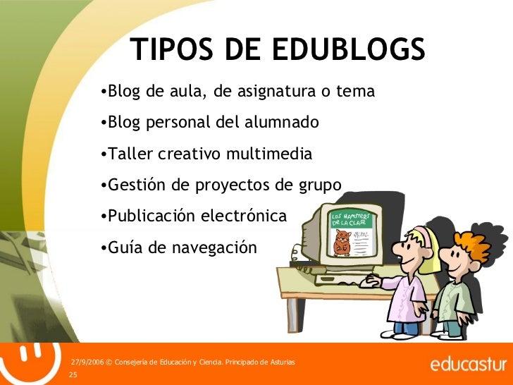 TIPOS DE EDUBLOGS <ul><li>Blog de aula, de asignatura o tema </li></ul><ul><li>Blog personal del alumnado </li></ul><ul><l...