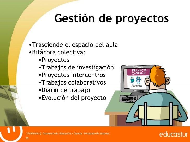 Gestión de proyectos <ul><li>Trasciende el espacio del aula </li></ul><ul><li>Bitácora colectiva: </li></ul><ul><ul><li>Pr...