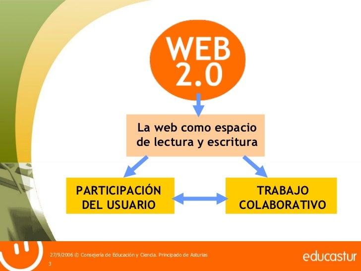 Blogs y Educación Slide 3