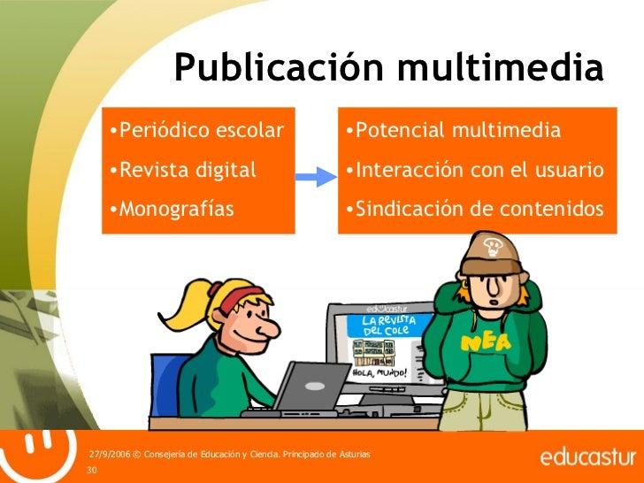 Publicación multimedia <ul><li>Periódico escolar </li></ul><ul><li>Revista digital </li></ul><ul><li>Monografías </li></ul...