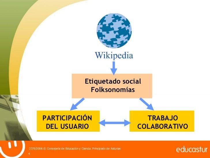 Etiquetado social Folksonomías PARTICIPACIÓN DEL USUARIO TRABAJO COLABORATIVO