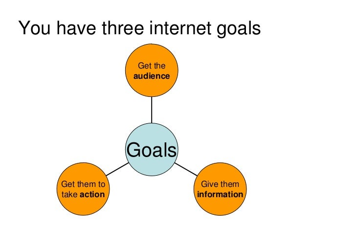 Blogs and SEO Slide 3