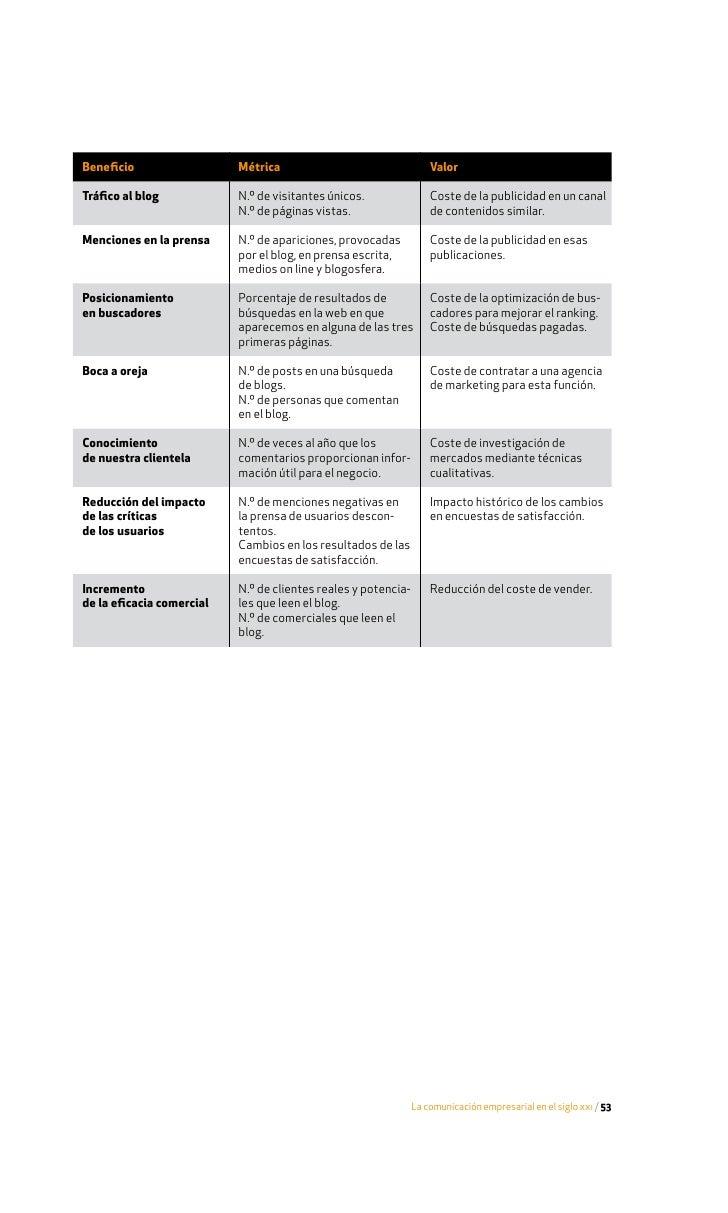 Las tres reglas de una comunicación eficaz en Internet son las mismas de la comunicación eficaz cara a cara: escuchar, esc...