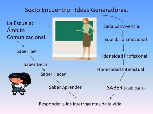 Sexto Encuentro. Ideas Generadoras,La Escuela:                                   Sana Convivencia.ÁmbitoComunicacional    ...