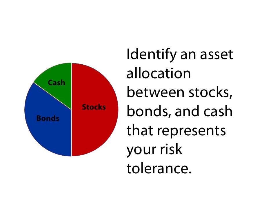 Identify an asset                   allocation   Cash                   between stocks,                             stocks...