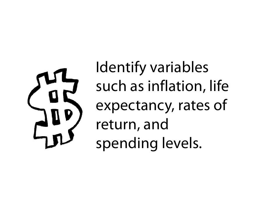 Identify variables such as inflation, life                    , expectancy, rates of return, and           d spending leve...