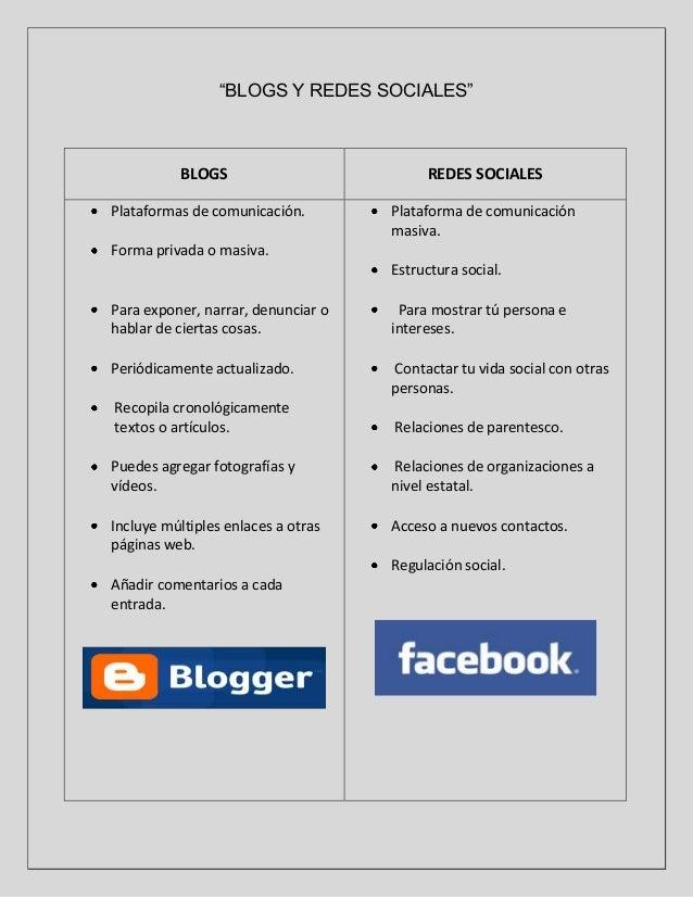"""""""BLOGS Y REDES SOCIALES""""          BLOGS                          REDES SOCIALESPlataformas de comunicación.        Platafo..."""