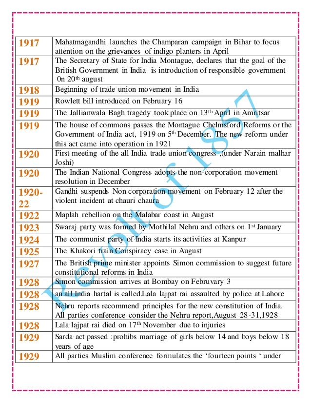 essay on government of india act 1919 Today we are going to learn about goverment of india act 1919 in hindi language it is very important part of modern history of india for upsc , uppsc and ss.