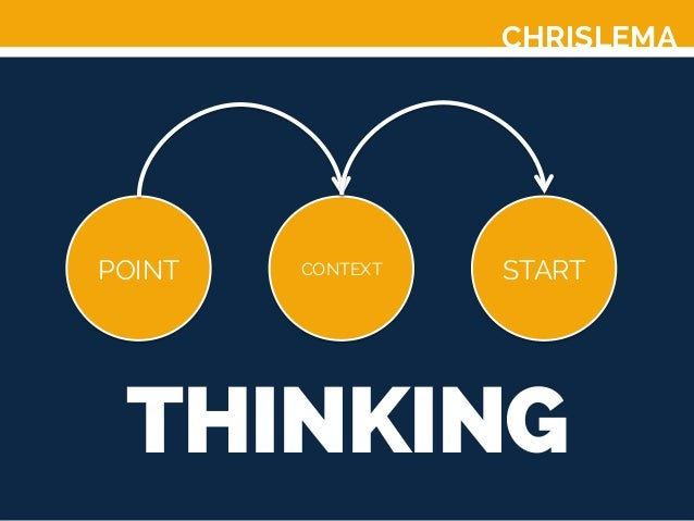 CHRISLEMA POINT CONTEXT START THINKING