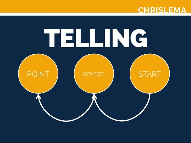 CHRISLEMA POINT CONTEXT START TELLING
