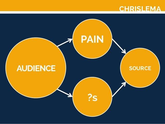 CHRISLEMA AUDIENCE ?s PAIN SOURCE