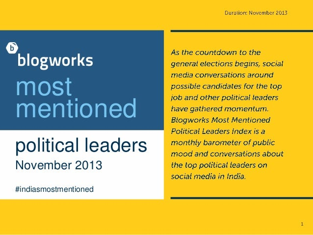 most mentioned political leaders November 2013 #indiasmostmentioned  1