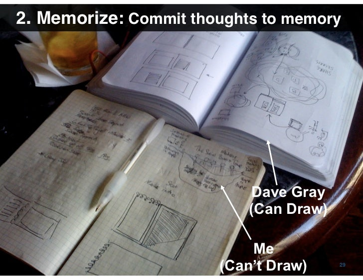 2. Memorize: Commit thoughts to memory The Value of Visual Thinking in Social Business | Date October 16, 2009            ...