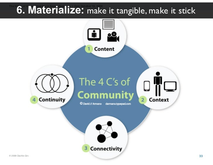 6. Materialize: make it tangible, make it stick The Value of Visual Thinking in Social Business | Date October 16, 2009   ...
