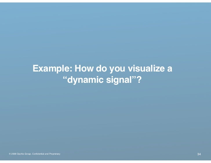 """Example: How do you visualize a                           """"dynamic signal""""?     ® 2009 Dachis Group. Confidential and Propr..."""