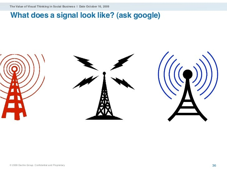 The Value of Visual Thinking in Social Business | Date October 16, 2009   What does a signal look like? (ask google)     ®...