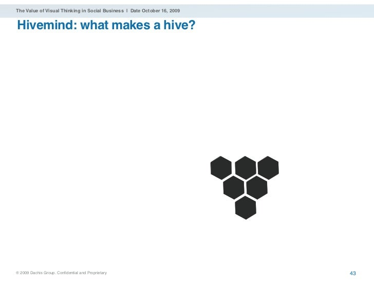 The Value of Visual Thinking in Social Business | Date October 16, 2009   Hivemind: what makes a hive?     ® 2009 Dachis G...