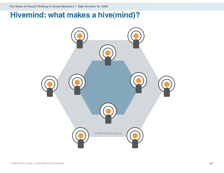 The Value of Visual Thinking in Social Business | Date October 16, 2009   Hivemind: what makes a hive(mind)?              ...